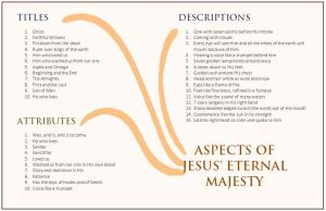 Aspects of Jesus' Eternal Majesty